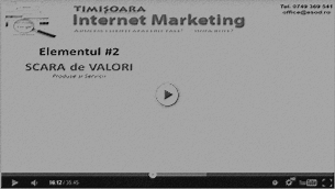 Video Prezentare Strategii de Marketing 3