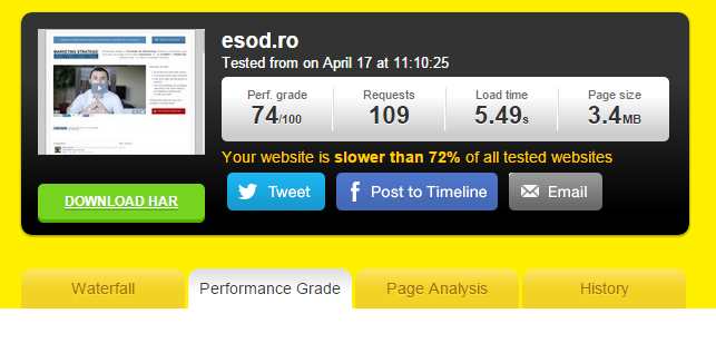 esod-speed