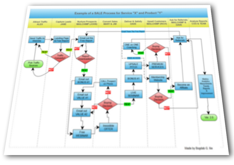 plan-strategic-de-marketing-header-img