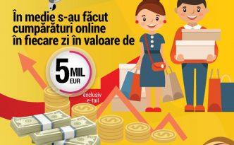 Românii au cheltuit aprox. 5 MILIOANE de Euro în FIECARE ZI pentru cumpărături prin internet în 2016! 2